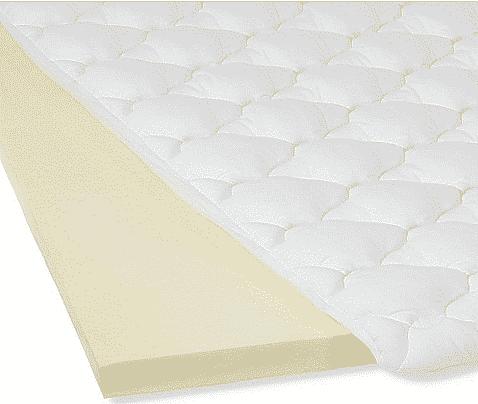 Close up of mattress topper