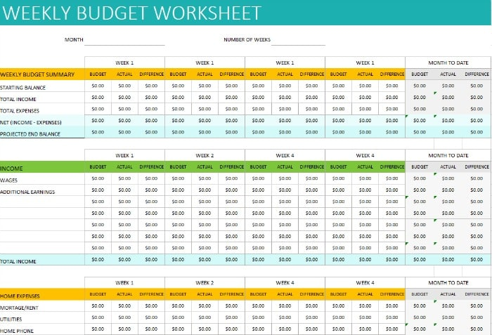 Free Personal Weekly Budget Template