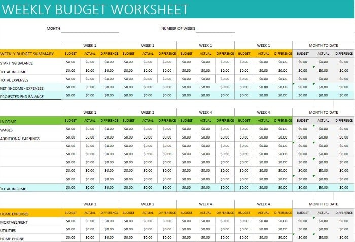 Personal Weekly Budget Template Download