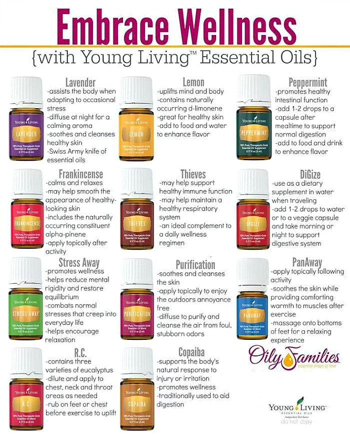 essential oils in Young Living Premium Starter Kit