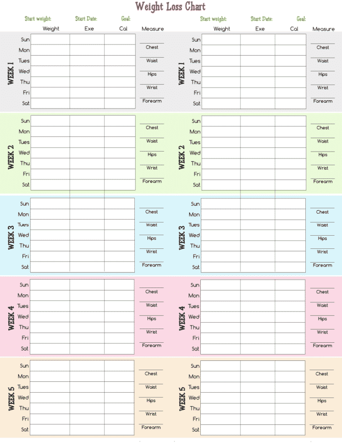 This free printable weight loss chart offers detailed tracking options on a weekly basis.