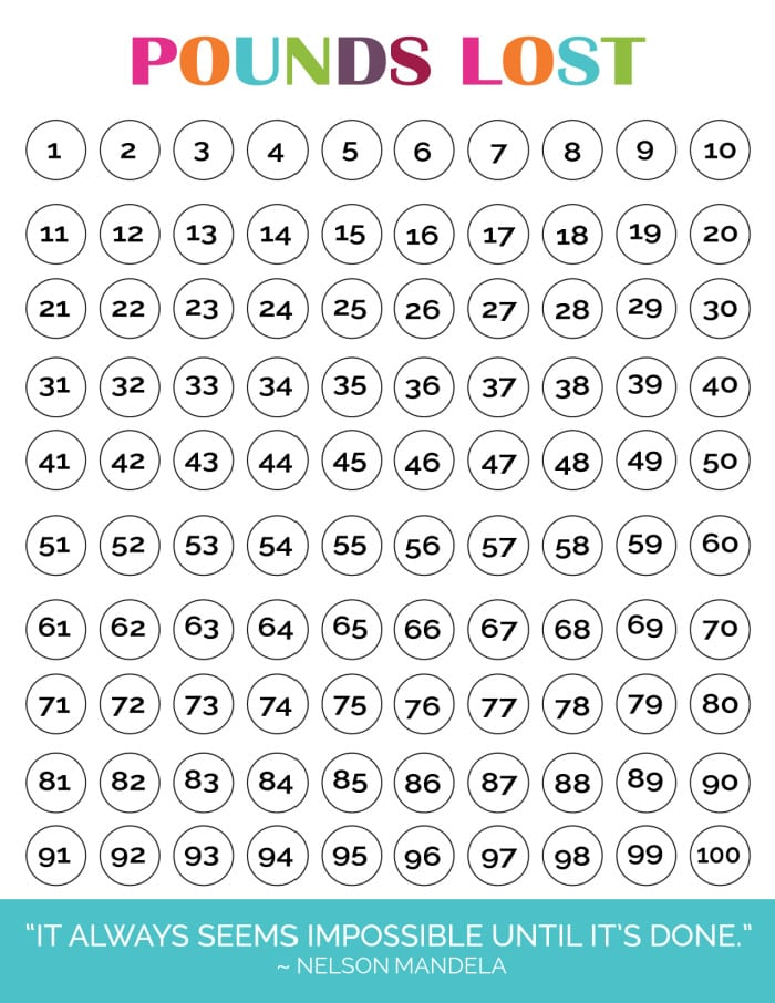 free weight loss chart printable