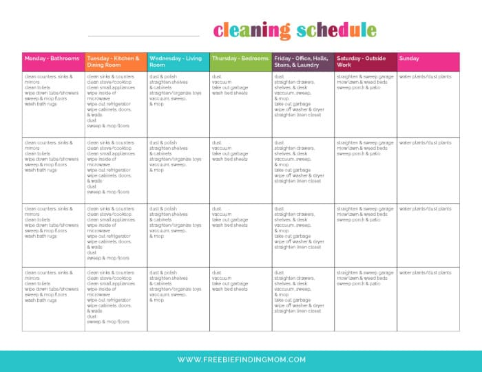 This printable cleaning schedule lists all the important household chores by days of the week.