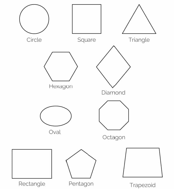 In this free printable shapes chart 2D shapes you will find ten printable shapes including a circle, square,, triangle, hexagon, diamond, oval, octagon, rectangle, pentagon, and trapezoid.