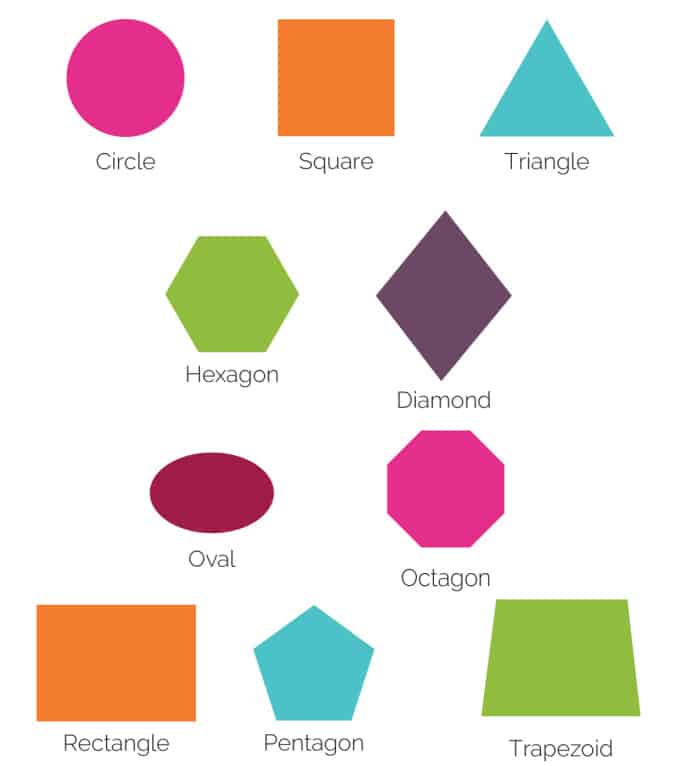 free printable shapes chart color 2D shapes
