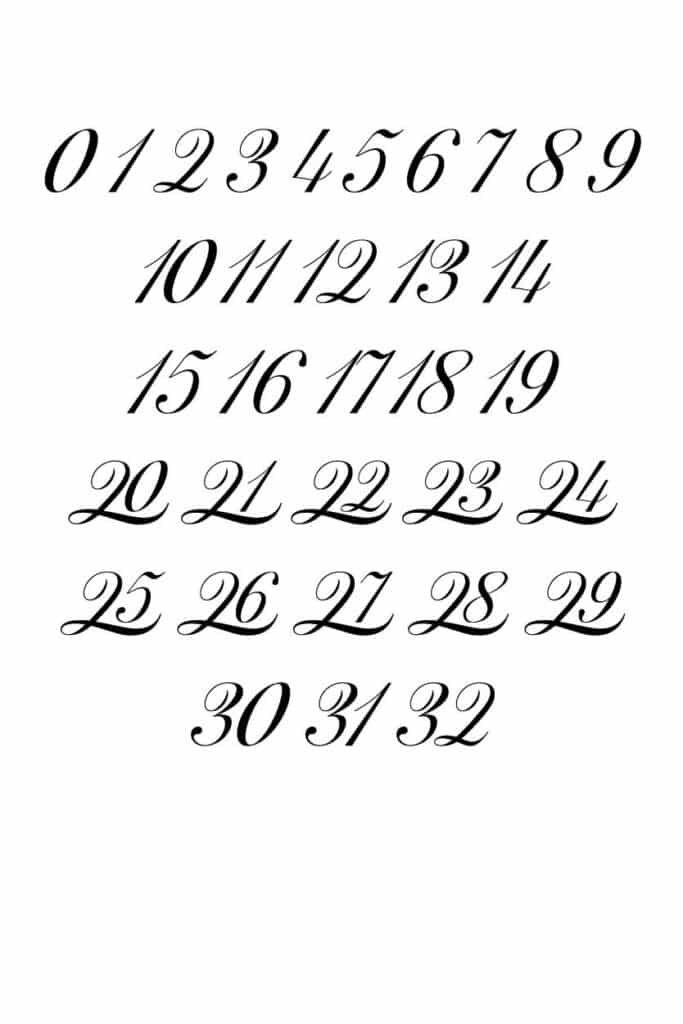 free printable fancy calligraphy number stencils set